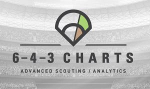 2 Real Scouting College Spray Charts | Would You Shift?